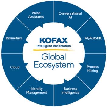 Kofax Global Ecosystem